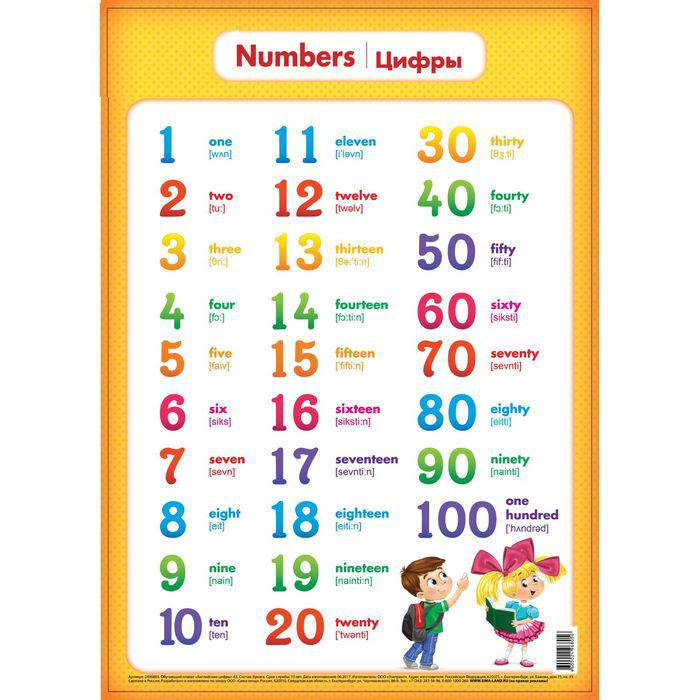 Английские цифры для детей с картинками